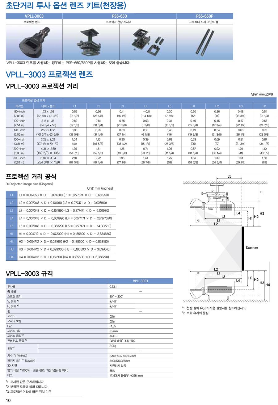 VPL-FHZ66_10.jpg