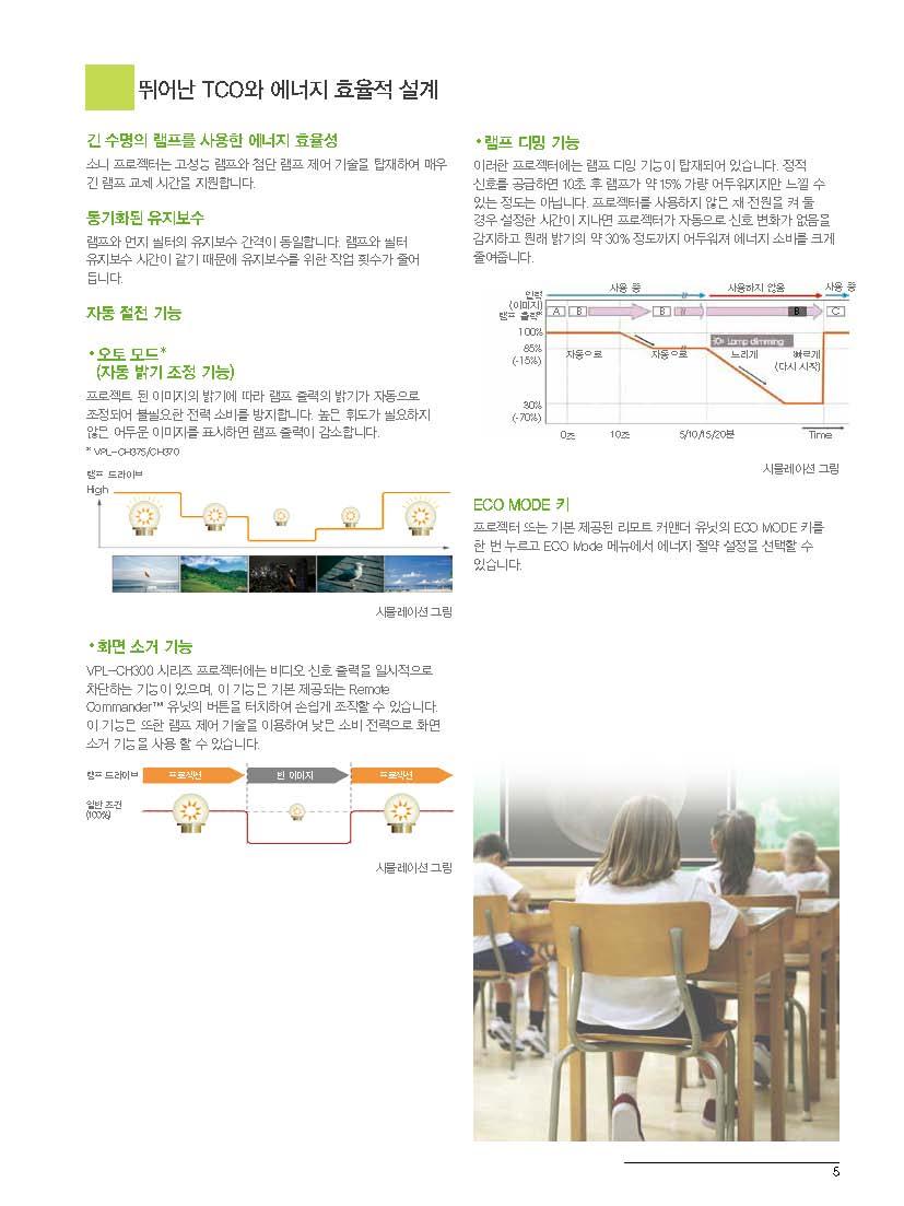 VPL-CH370_5.jpg