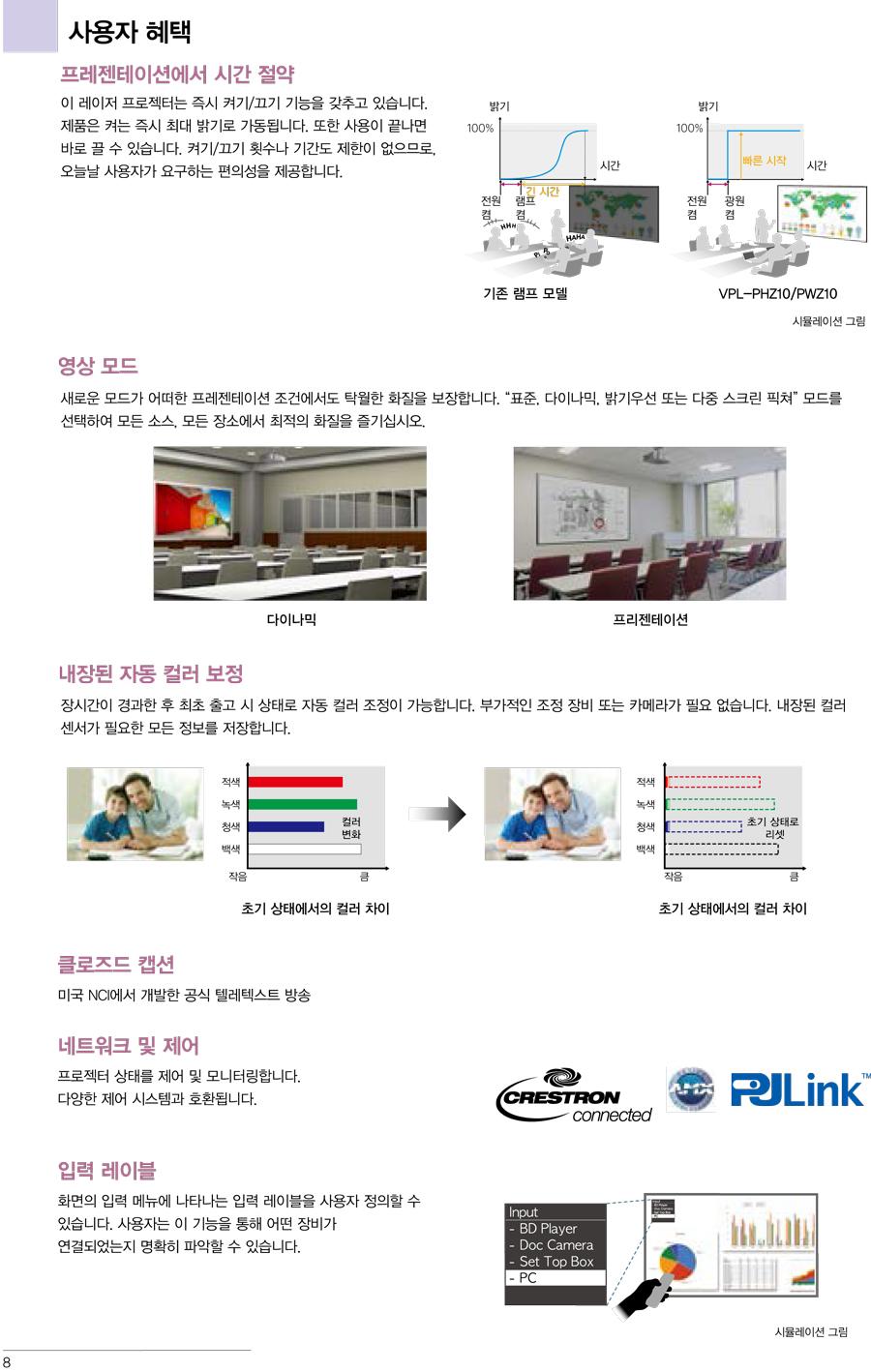 VPL-PHZ10_8.jpg